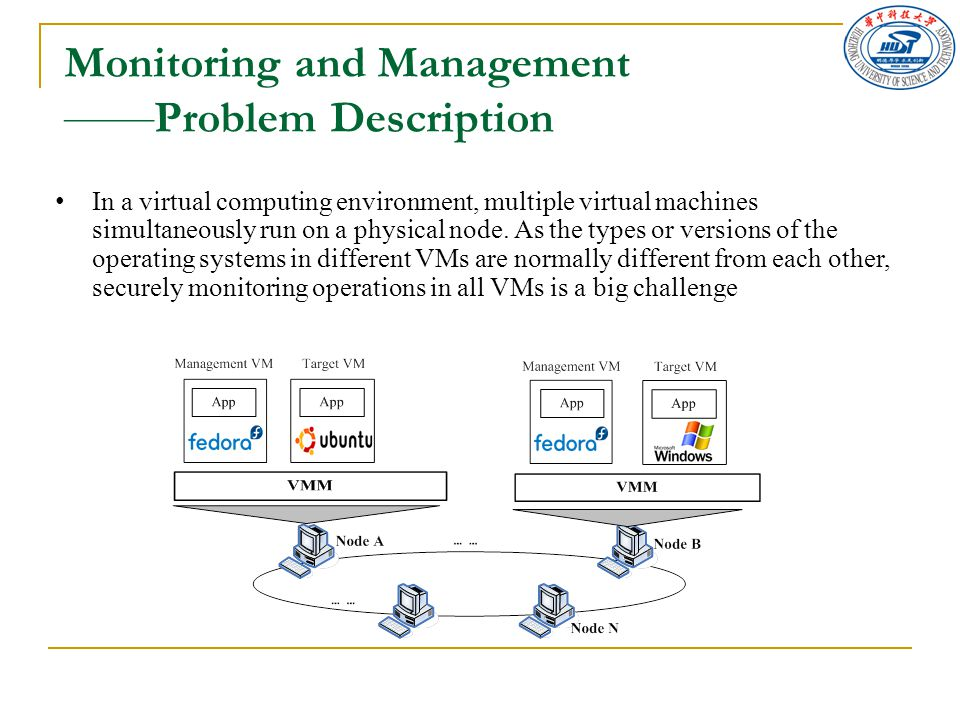 Monitoring and Management —— Problem Description In a virtual computing environment, multiple virtual machines simultaneously run on a physical node.