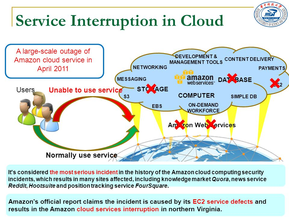 Service Interruption in Cloud 39 STORAGE COMPUTER DATABASE NETWORKING DEVELOPMENT & MANAGEMENT TOOLS MESSAGING CONTENT DELIVERY PAYMENTS ON-DEMAND WORKFORCE S3 EBS EC2 SIMPLE DB Amazon Web Services Users Unable to use service Normally use service × × × × × A large-scale outage of Amazon cloud service in April 2011 It s considered the most serious incident in the history of the Amazon cloud computing security incidents, which results in many sites affected, including knowledge market Quora, news service Reddit, Hootsuite and position tracking service FourSquare.