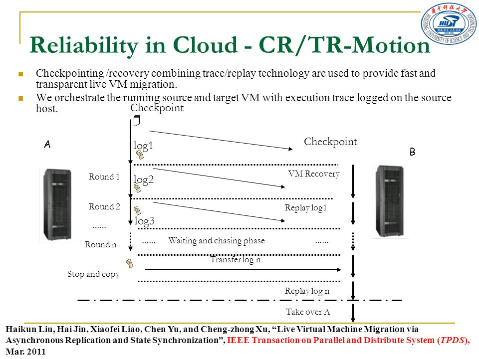 Reliability in Cloud - CR/TR-Motion Checkpointing /recovery combining trace/replay technology are used to provide fast and transparent live VM migrati