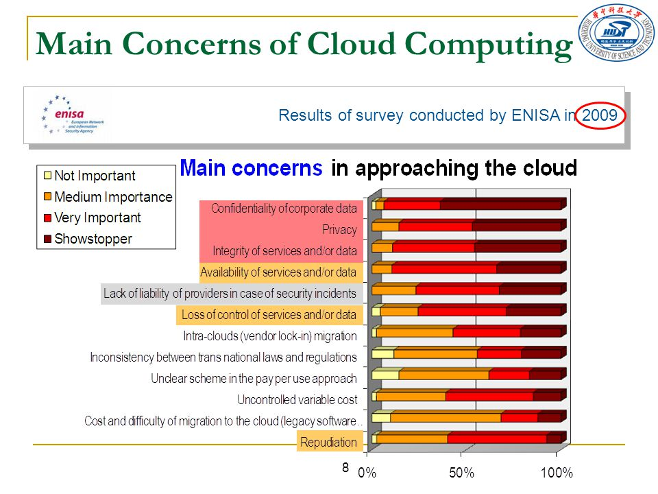 8 Results of survey conducted by ENISA in 2009 Main Concerns of Cloud Computing
