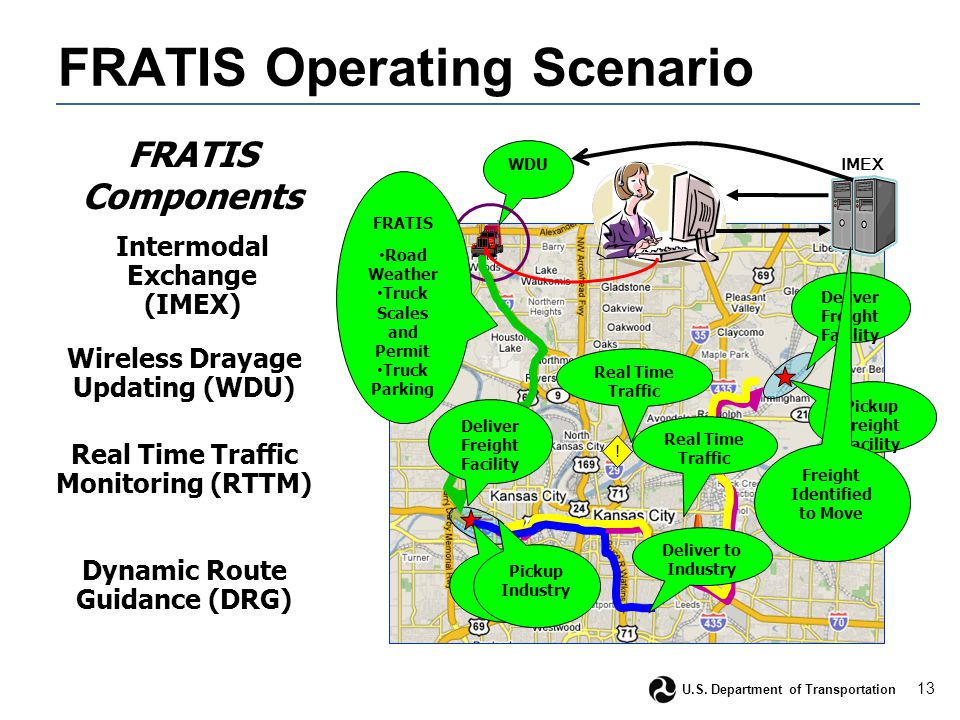 13 U.S. Department of Transportation FRATIS Operating Scenario WDU ! IMEX Deliver Freight Facility Deliver Freight Facility Deliver to Industry Pickup