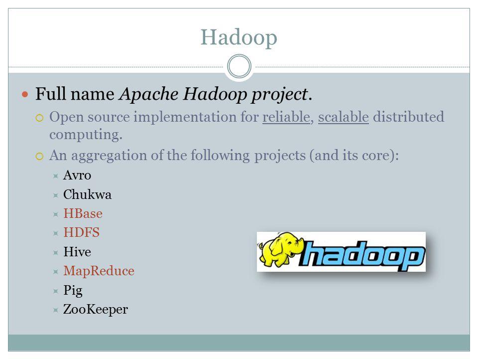 Hadoop Full name Apache Hadoop project.