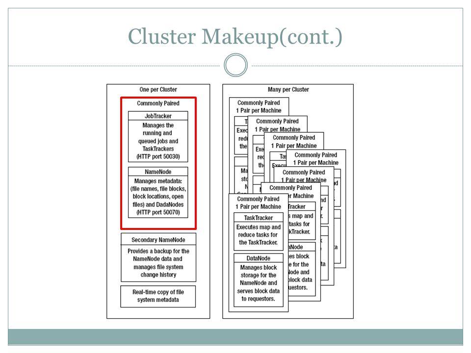 Cluster Makeup(cont.)