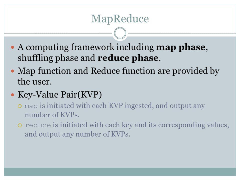 MapReduce A computing framework including map phase, shuffling phase and reduce phase.