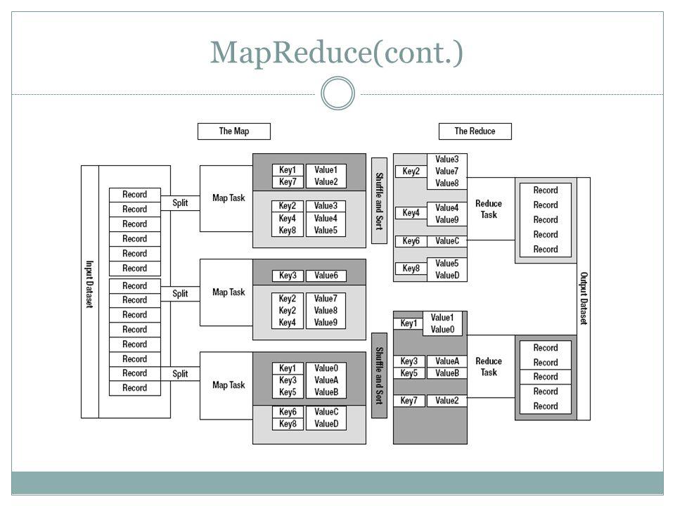 MapReduce(cont.)