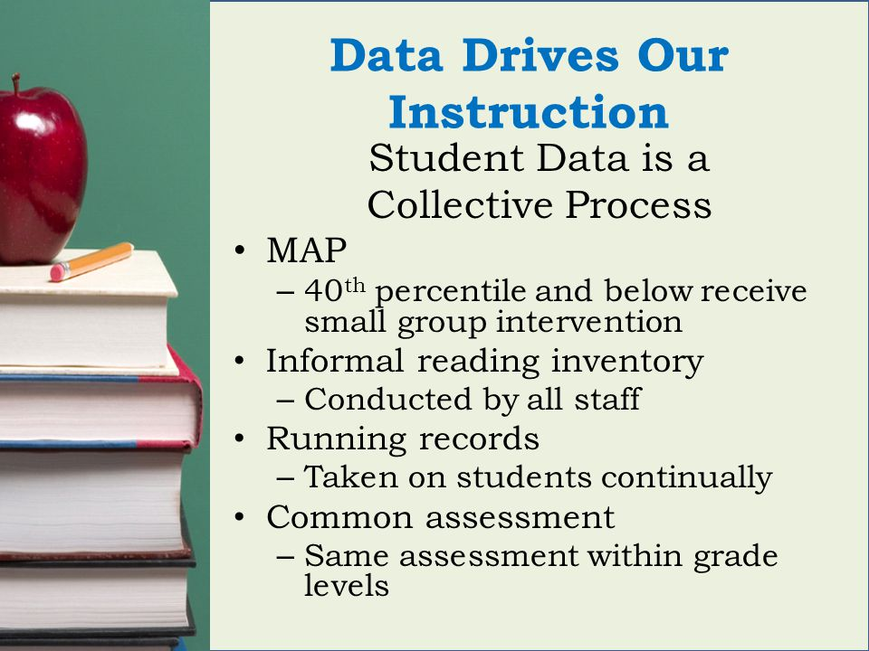 Data Drives Our Instruction Student Data is a Collective Process MAP – 40 th percentile and below receive small group intervention Informal reading inventory – Conducted by all staff Running records – Taken on students continually Common assessment – Same assessment within grade levels