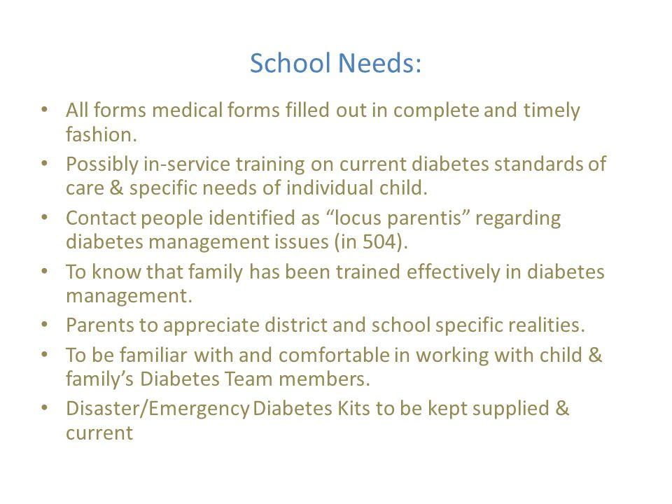 List 3 Parental responsibilities for adequately preparing child for school setting: 1.______________________ 2.______________________ 3.______________________