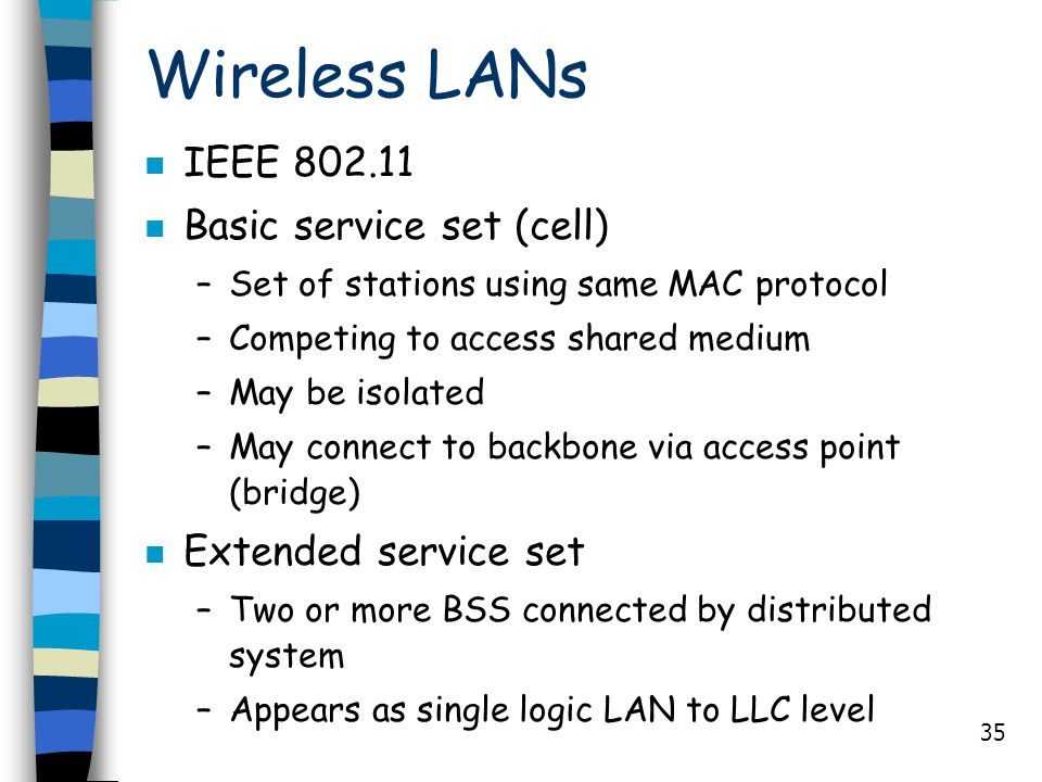 35 Wireless LANs n IEEE 802.11 n Basic service set (cell) –Set of stations using same MAC protocol –Competing to access shared medium –May be isolated