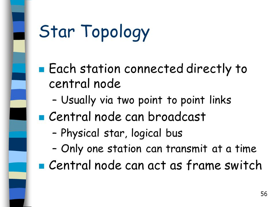 56 Star Topology n Each station connected directly to central node –Usually via two point to point links n Central node can broadcast –Physical star,