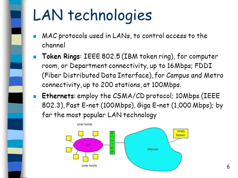 6 LAN technologies n MAC protocols used in LANs, to control access to the channel n Token Rings: IEEE 802.5 (IBM token ring), for computer room, or De