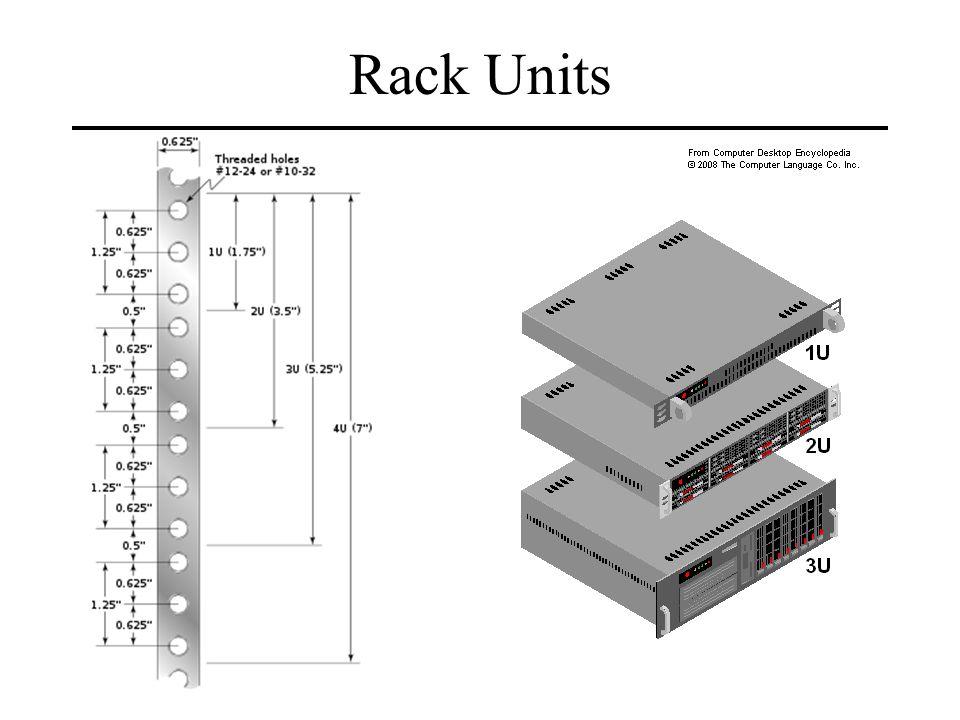 Rack Units