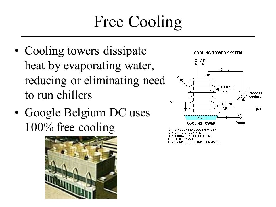 Free Cooling Cooling towers dissipate heat by evaporating water, reducing or eliminating need to run chillers Google Belgium DC uses 100% free cooling
