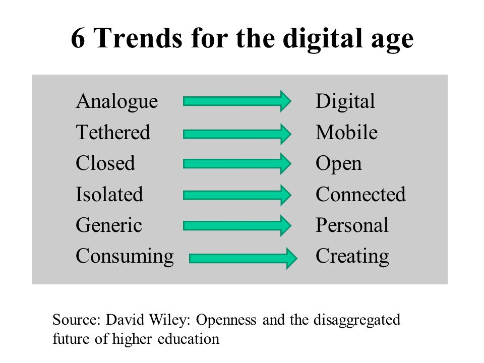 6 Trends for the digital age Analogue Digital Tethered Mobile Closed Open Isolated Connected Generic Personal Consuming Creating Source: David Wiley: Openness and the disaggregated future of higher education