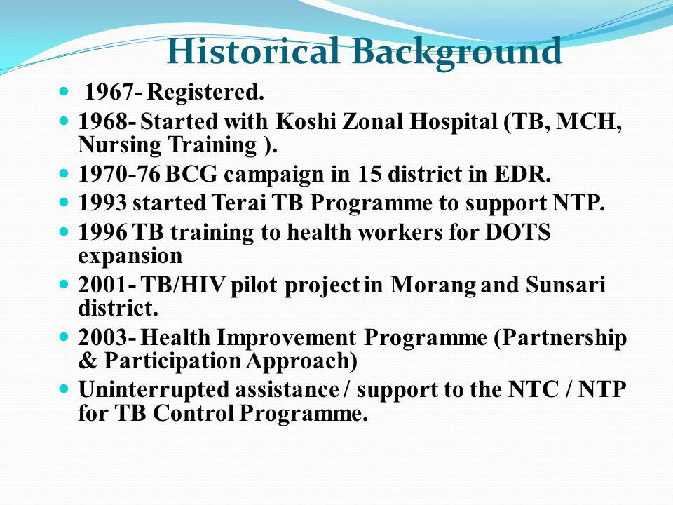 Historical Background 1967- Registered.