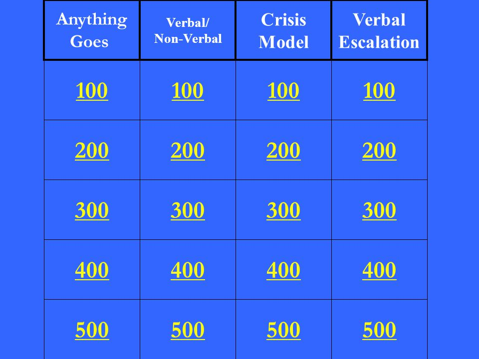200 300 400 500 100 200 300 400 500 100 200 300 400 500 100 200 300 400 500 100 Anything Goes Verbal/ Non-Verbal Crisis Model Verbal Escalation
