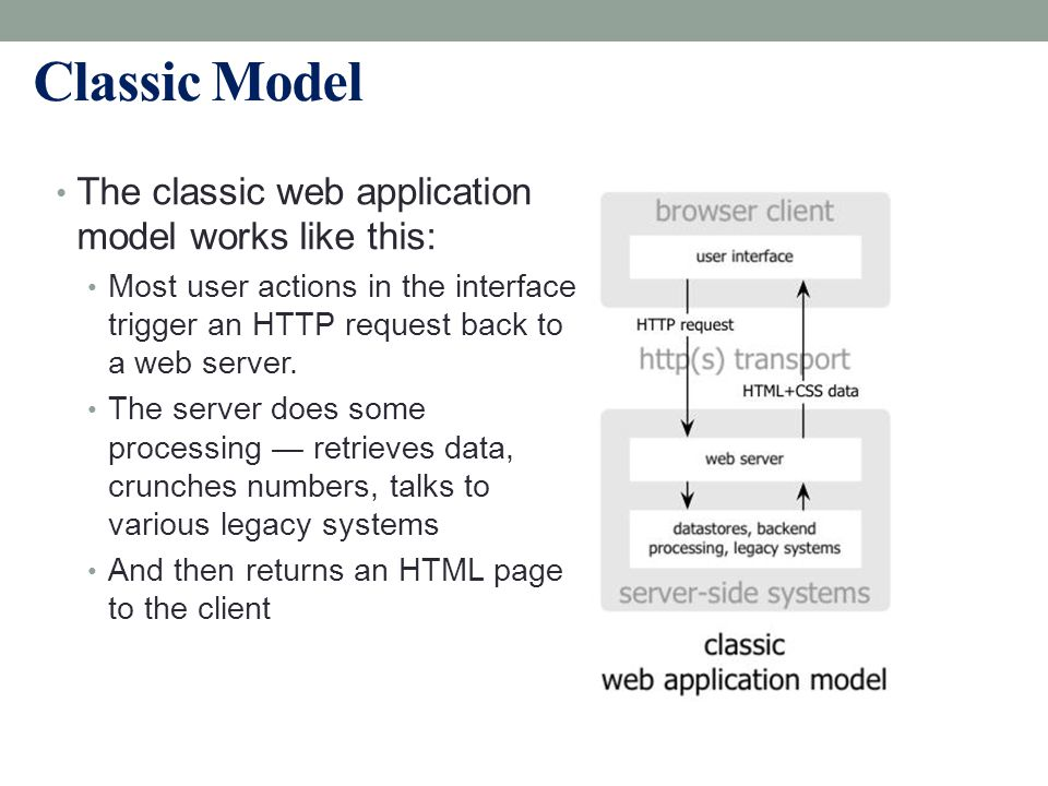 4 Classic Model This approach makes a lot of technical sense, but it doesn't make for a great user experience.