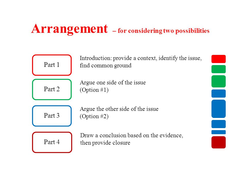 Arrangement – for considering two possibilities Introduction: provide a context, identify the issue, find common ground Part 1 Argue one side of the i