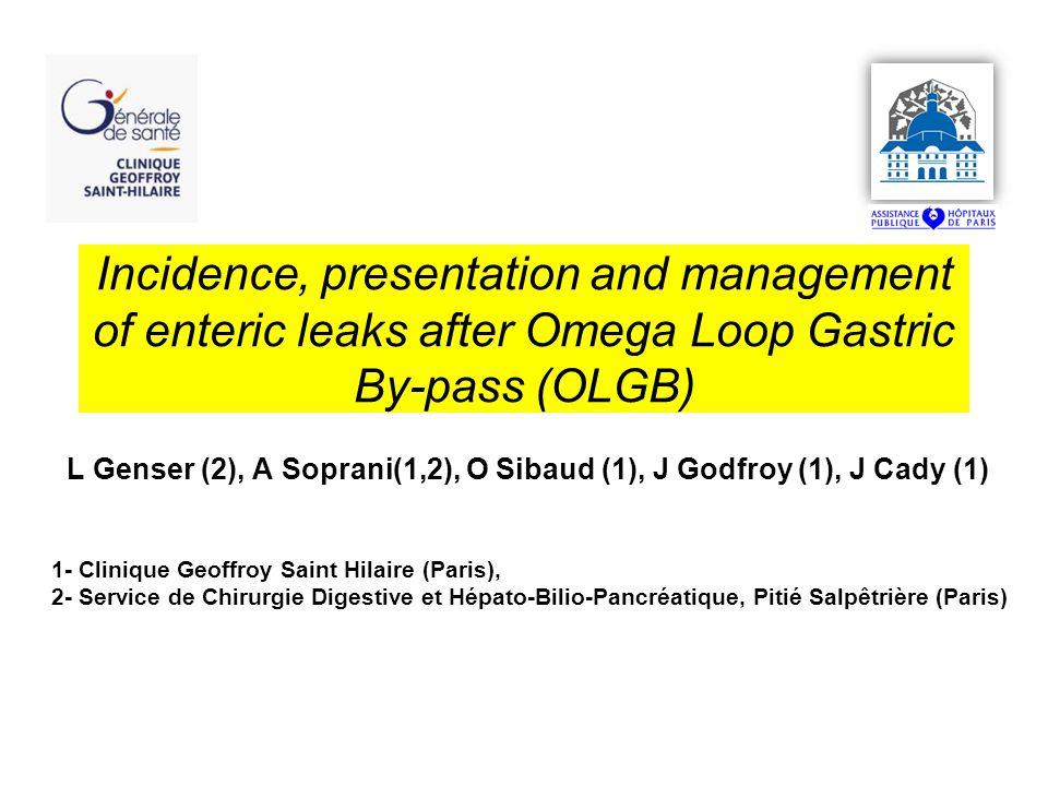 Incidence, presentation and management of enteric leaks after Omega Loop Gastric By-pass (OLGB) L Genser (2), A Soprani(1,2), O Sibaud (1), J Godfroy (1), J Cady (1) 1- Clinique Geoffroy Saint Hilaire (Paris), 2- Service de Chirurgie Digestive et Hépato-Bilio-Pancréatique, Pitié Salpêtrière (Paris)