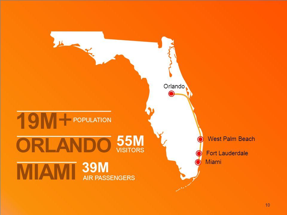 19M + 39M AIR PASSENGERS MIAMI 55M VISITORS ORLANDO POPULATION Miami West Palm Beach Orlando Fort Lauderdale 10