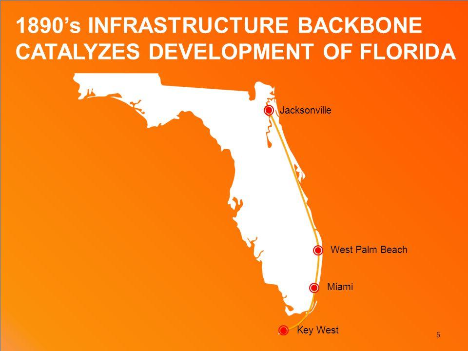 1890's INFRASTRUCTURE BACKBONE CATALYZES DEVELOPMENT OF FLORIDA Key West West Palm Beach Jacksonville Miami 5