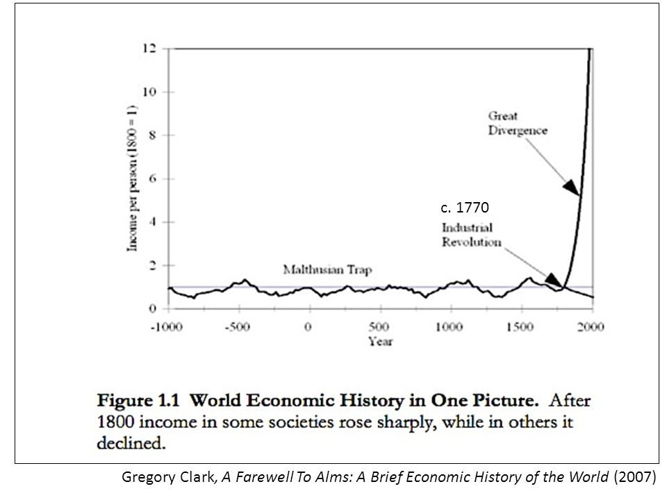 Gregory Clark, A Farewell To Alms: A Brief Economic History of the World (2007) c. 1770