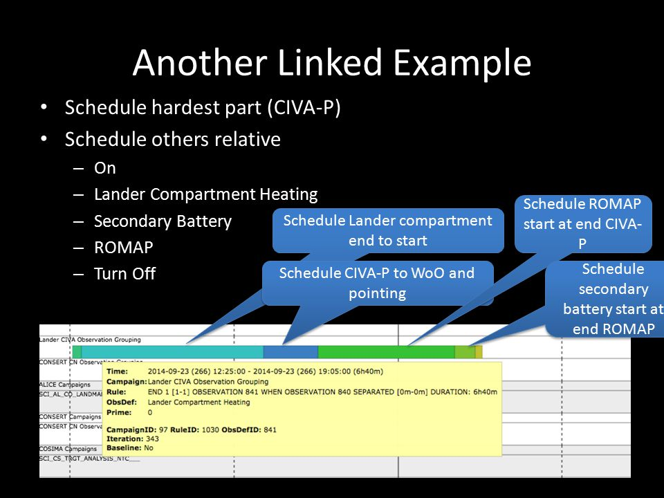Another Linked Example Schedule hardest part (CIVA-P) Schedule others relative – On – Lander Compartment Heating – Secondary Battery – ROMAP – Turn Off Schedule Lander compartment end to start Schedule CIVA-P to WoO and pointing Schedule ROMAP start at end CIVA- P Schedule secondary battery start at end ROMAP