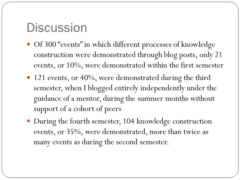 Discussion Of 300 events in which different processes of knowledge construction were demonstrated through blog posts, only 21 events, or 10%, were demonstrated within the first semester 121 events, or 40%, were demonstrated during the third semester, when I blogged entirely independently under the guidance of a mentor, during the summer months without support of a cohort of peers During the fourth semester, 104 knowledge construction events, or 35%, were demonstrated, more than twice as many events as during the second semester.