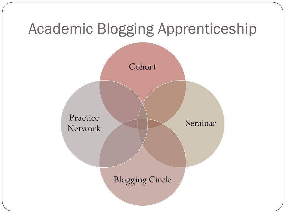 Academic Blogging Apprenticeship Cohort Seminar Blogging Circle Practice Network
