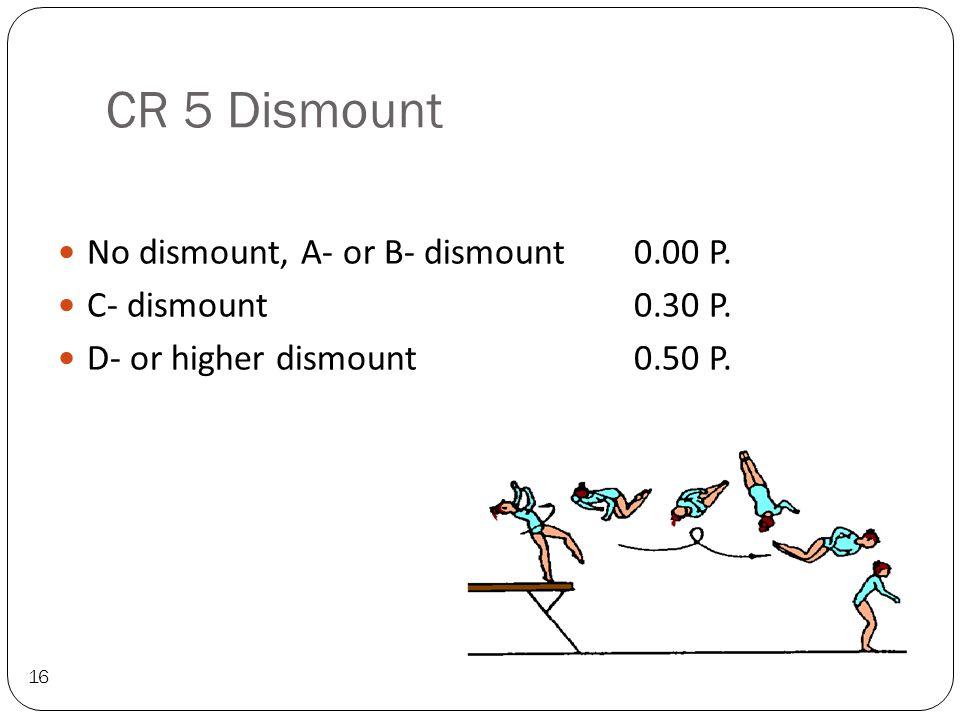 CR 5 Dismount 16 No dismount, A- or B- dismount0.00 P. C- dismount0.30 P. D- or higher dismount0.50 P.