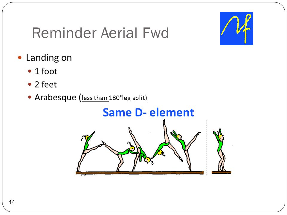 Reminder Aerial Fwd 44 Landing on 1 foot 2 feet Arabesque ( less than 180°leg split) Same D- element