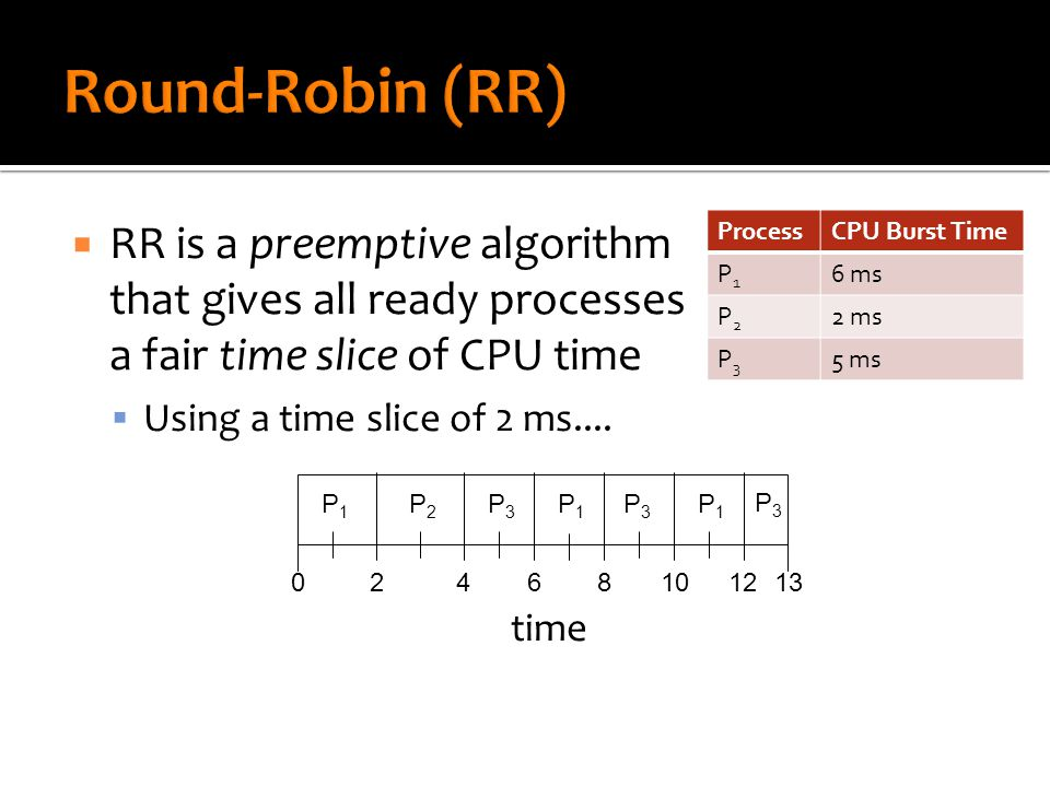  RR is a preemptive algorithm that gives all ready processes a fair time slice of CPU time  Using a time slice of 2 ms....