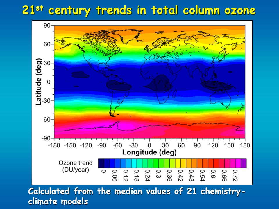 21 st century trends in total column ozone Calculated from the median values of 21 chemistry- climate models
