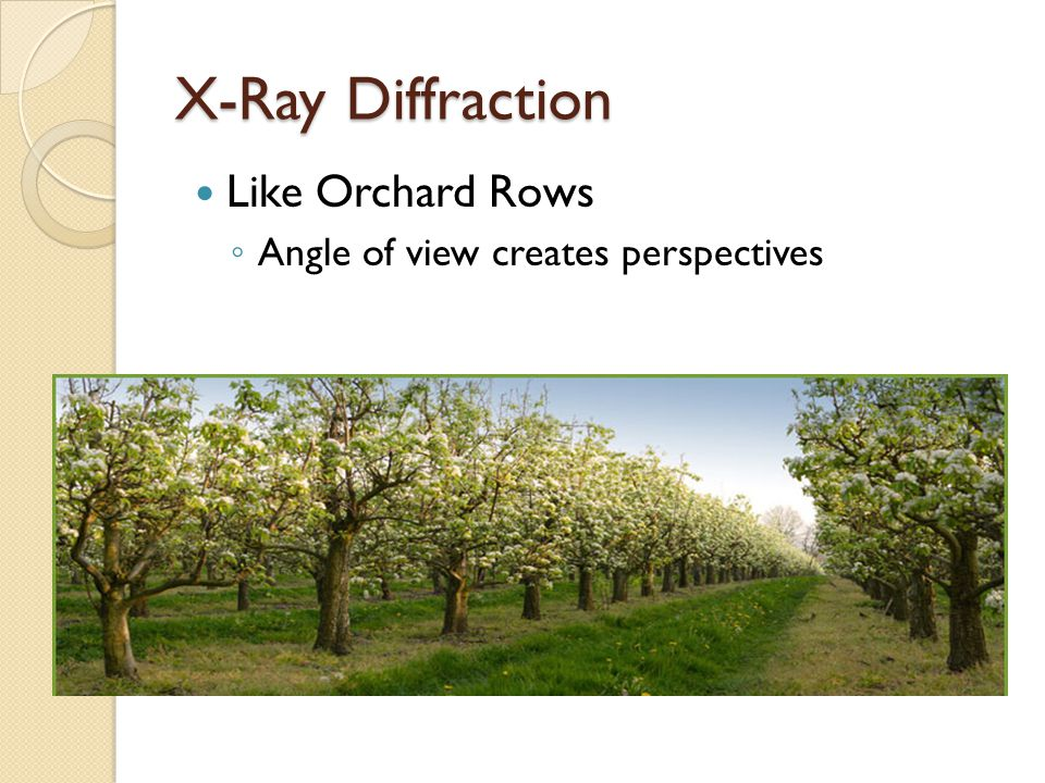 X-Ray Diffraction Like Orchard Rows ◦ Angle of view creates perspectives