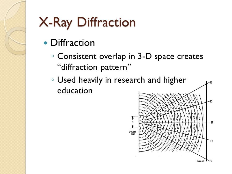 X-Ray Diffraction Diffraction ◦ Consistent overlap in 3-D space creates diffraction pattern ◦ Used heavily in research and higher education