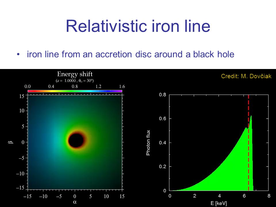 Relativistic iron line iron line from an accretion disc around a black hole Credit: M. Dovčiak