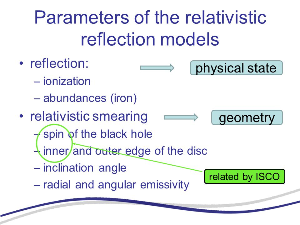 Parameters of the relativistic reflection models reflection: –ionization –abundances (iron) relativistic smearing –spin of the black hole –inner and outer edge of the disc –inclination angle –radial and angular emissivity physical state geometry related by ISCO