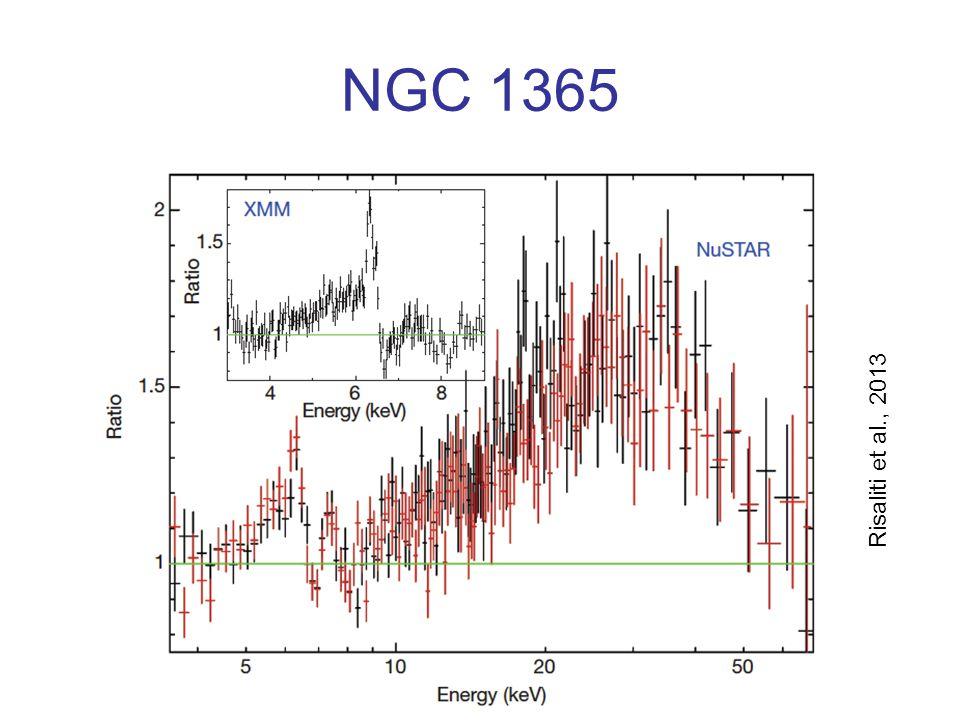 NGC 1365 Risaliti et al., 2013