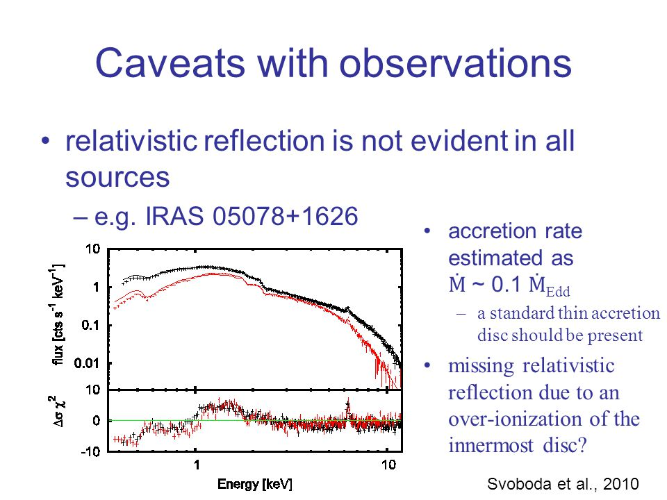 Caveats with observations relativistic reflection is not evident in all sources –e.g.