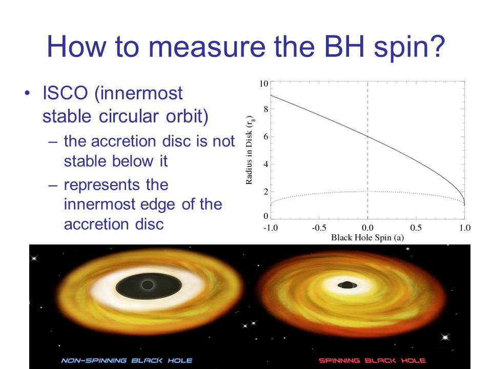 How to measure the BH spin.