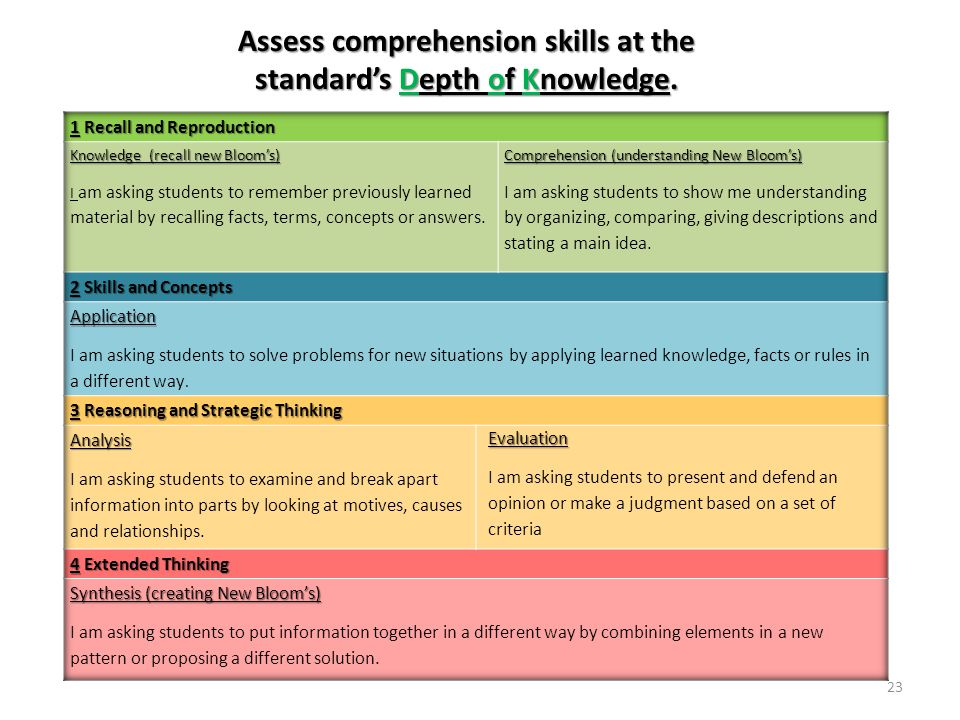 23 Assess comprehension skills at the standard's Depth of Knowledge.