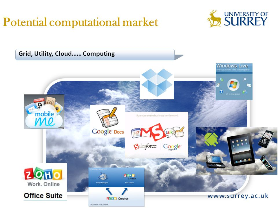 Grid, Utility, Cloud…… Computing Potential computational market