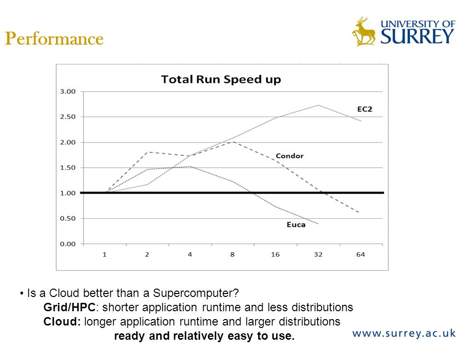 Is a Cloud better than a Supercomputer? Grid/HPC: shorter application runtime and less distributions Cloud: longer application runtime and larger dist