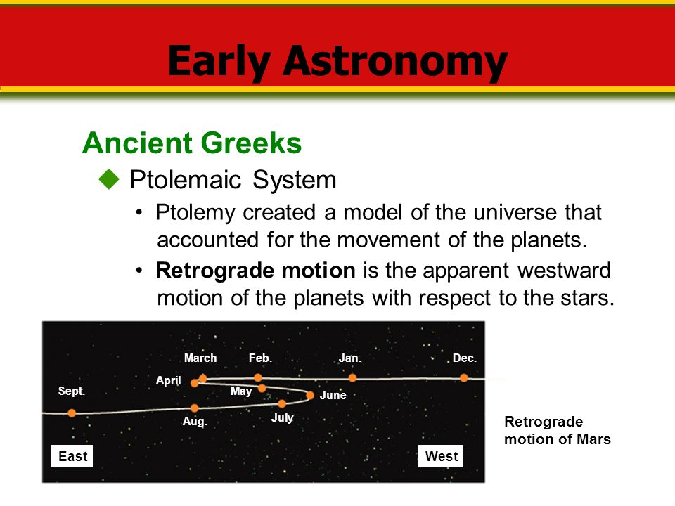 Ancient Greeks Early Astronomy  Ptolemaic System Ptolemy created a model of the universe that accounted for the movement of the planets. Retrograde m
