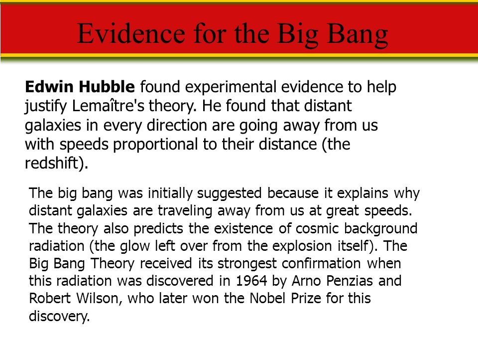 Edwin Hubble found experimental evidence to help justify Lemaître's theory. He found that distant galaxies in every direction are going away from us w
