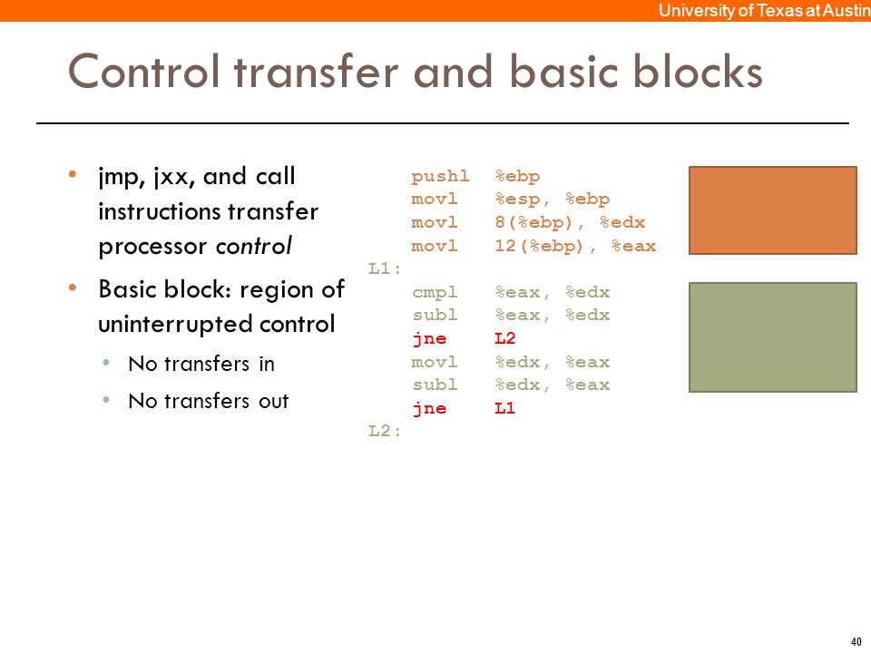 40 University of Texas at Austin Control transfer and basic blocks jmp, jxx, and call instructions transfer processor control Basic block: region of u