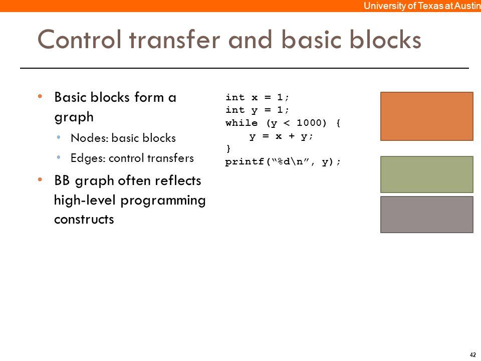42 University of Texas at Austin Control transfer and basic blocks Basic blocks form a graph Nodes: basic blocks Edges: control transfers BB graph oft