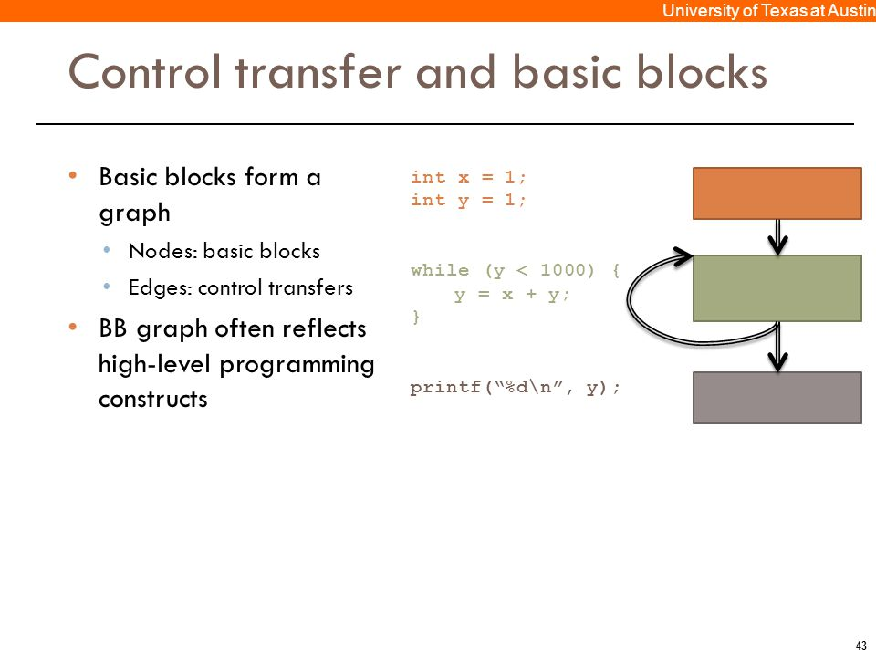 43 University of Texas at Austin Control transfer and basic blocks Basic blocks form a graph Nodes: basic blocks Edges: control transfers BB graph oft