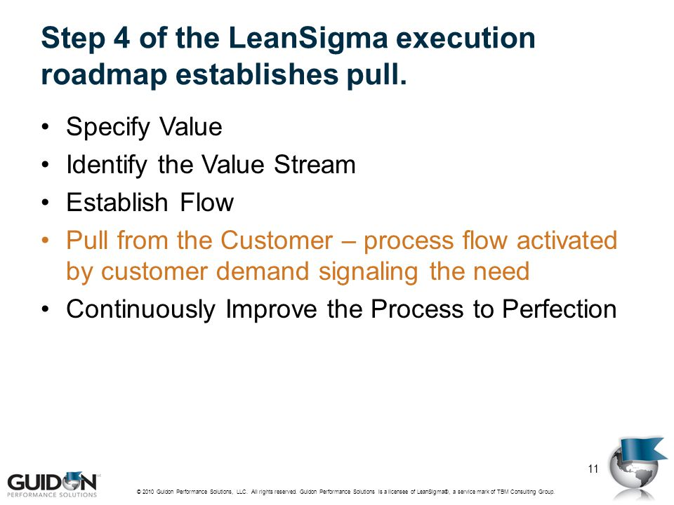 Step 4 of the LeanSigma execution roadmap establishes pull. Specify Value Identify the Value Stream Establish Flow Pull from the Customer – process fl