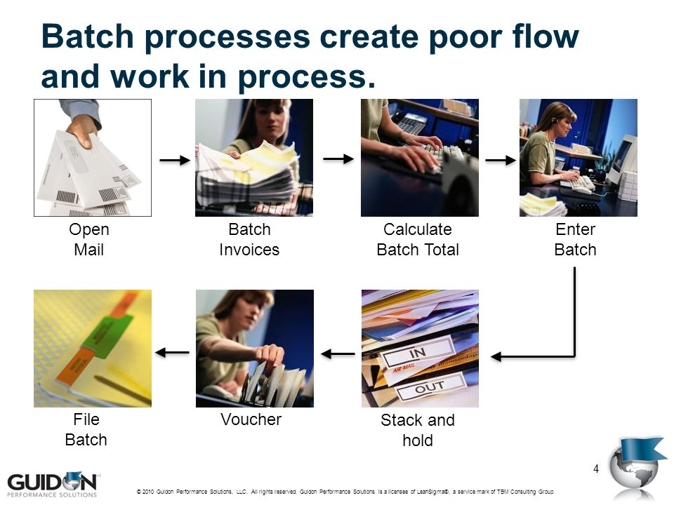 Batch processes create poor flow and work in process. © 2010 Guidon Performance Solutions, LLC. All rights reserved. Guidon Performance Solutions is a