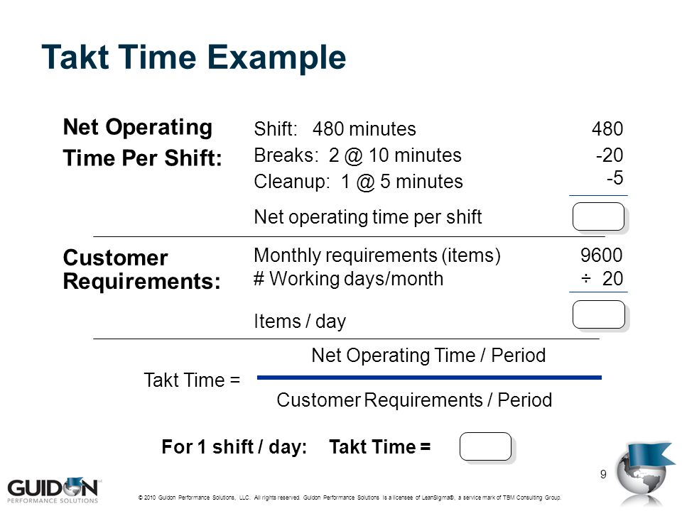 Takt Time Example © 2010 Guidon Performance Solutions, LLC. All rights reserved. Guidon Performance Solutions is a licensee of LeanSigma®, a service m